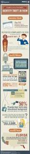 Experian Help Desk Verify Identity by 7 Best Dilbert Images On Pinterest Cartoons Big Data And Boss