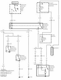 96 jeep grand fuse panel diagram 96 jeep fuse box diagram wiring diagrams