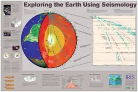 Interior Of The Earth For Class 7 Exploring The Earth Using Seismology Incorporated Research