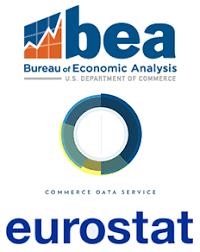 us bureau economic analysis bea unveiling data tool aimed at faster access to economic