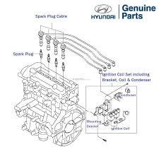 2002 hyundai accent engine diagram wiring diagram simonand