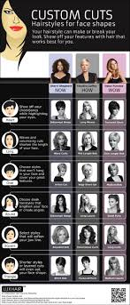 hair styles for head shapes hairstyles for face shapes infographic co za infographics