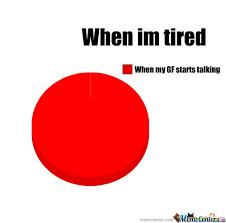 Im Sleepy Meme - rmx when i m sleepy graph by mcdouche meme center