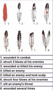 pictures feather symbol meanings drawing gallery