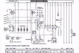 toyota avanza electrical wiring diagrams wiring diagram