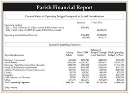 free annual report template non profit free non profit annual report template and annual financial report