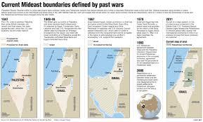 Map Of Israel And Palestine Historic Look At Boundaries In Israel 1947 Present Washington