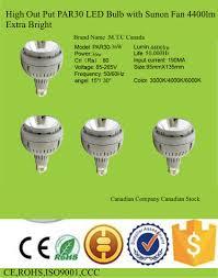 Luminous Led Light Bulbs by Home Mtc Canada Led Light
