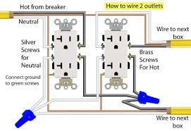 how wire receptacle outlet 2breceptacle 2bwiring 2bdiagram photos