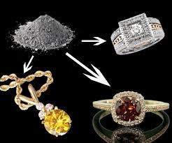 cremation diamond ashes to diamonds american diamond brokers