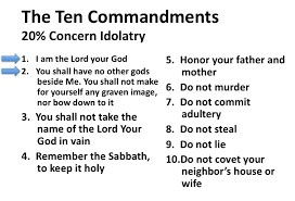 the search for universal values i the ten commandments the