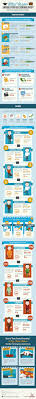 Changing Careers Resume How To Decide On A Career Path Infographic On Http