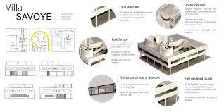 Villa Savoye Floor Plan Villa Savoye Poster U2013 Ersan Ilktan