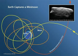Alabama how fast does the earth travel around the sun images Earth 39 s mini moons are easy targets for asteroid exploration jpg