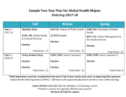 global health undergraduate major