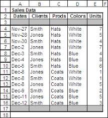 use excel u0027s sumproduct to summarize worksheet data