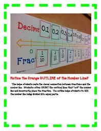 117 best classroom fractions decimals percentages images on