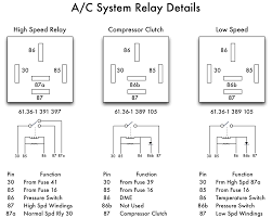 why and how to relay headlights inside 5 pin wiring diagram