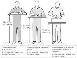 plan de table cuisine hauteur standard table de cuisine