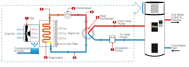 simple heat pump from fujitsu heat pump on home design ideas with