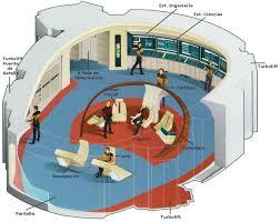 star trek starships bridges interiors schematics blueprints