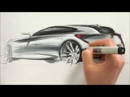 33 best sketching videos images on pinterest sketching product