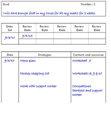 Setting Smart Goals Worksheet Tbi Staff Training Toolkits B Working Together Promoting