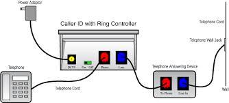 telephone wiring diagram rj11 efcaviation com