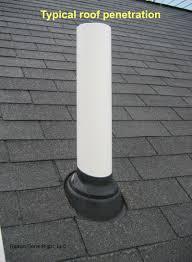 radon done right abatement services radon air contractor