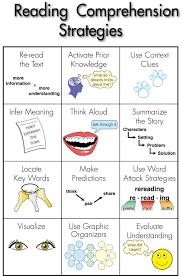 reading comprehension strategies poster standard 1 knowledge of