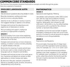 common core controversy continues in n j and across nation nj com