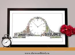 Clock For Bathroom Word Cloud Examples By The Wordbird The Word Bird