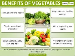 skin care and vegetables benefits of organic facts exquisite