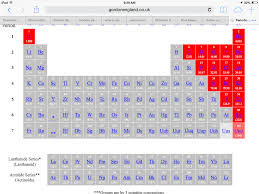 Nonmetals In The Periodic Table Non Metal Gases Screen 2 On Flowvella Presentation Software
