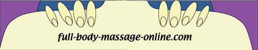Draping During Massage Draping The Art Of Covering And Uncovering The Body During The
