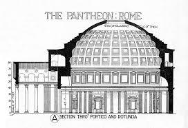 historic illustrations of art u0026 architecture minneapolis college