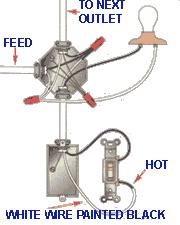 basic house wiring diagrams household wiring diagram uk household