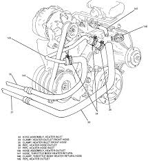 repair guides heating u0026 air conditioning heater core