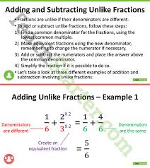 adding and subtracting fractions powerpoint teaching resource
