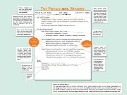 cover letter how to write a resume how to write a resume for