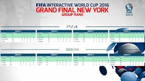 World Cup Table Interactive World Cup 2016 Final Results And Table