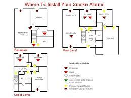 mains smoke alarm wiring diagram