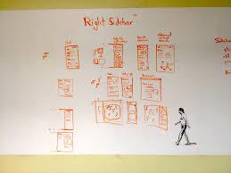 7 reasons why engineers are the whiteboard artists u2014 deekit