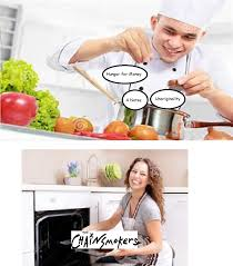 Cooking Meme - cooking meme should i invest memeeconomy