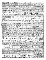 Physics Reference Table by Physics