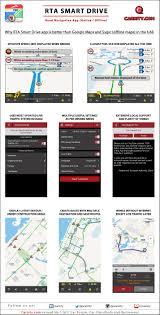 lexus navigation update uae rta smart drive navigation app review