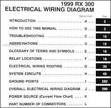 rx 300 wiring diagram wiring diagram simonand