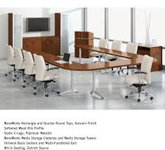 National Conference Table Gorgeous National Conference Table With Gorgeous National