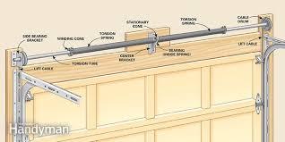 Overhead Garage Door Springs Replacement Garage Door Torsion Replacement Regarding Contemporary