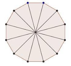 kreisfläche rechner 0708 unterricht mathematik 10c inhaltsmessung